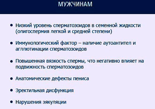 список показаний мужчинам для внутриматочной инсеминации