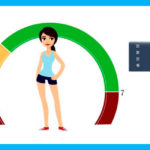 Подробно об анализе АМГ: норма в таблице по возрасту