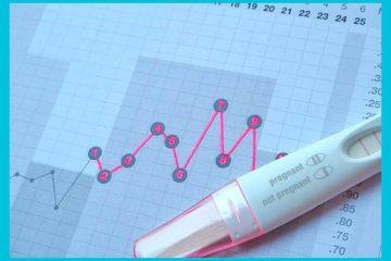 Измерение базальной температуры не вставая с кровати