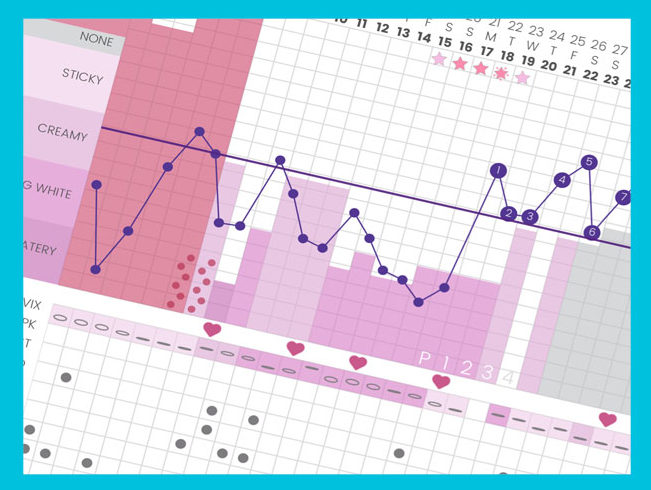 Скачки в графике измерения БТ