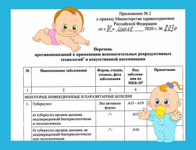 лист приложение №2 с противопоказаниями к приказу №803н